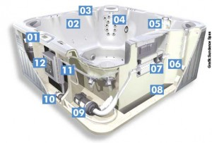 Whirlpool-Technik hautnah