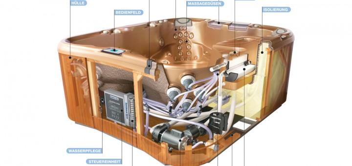 Unter-der-Haube-Die-Anatomie-eines-Whirlpools