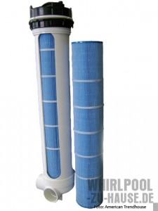 Unter-der-Haube-Whirlpool-Filter